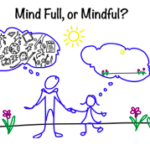 Family Wellness:  Does Mindfulness Work for Families?